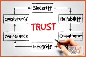 Lawyers are Gone, Time to Rebuild Trust by Fred Campos
